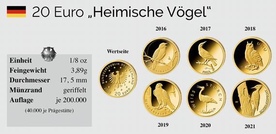 Ansichtskarte 20 Euro Goldmünzen